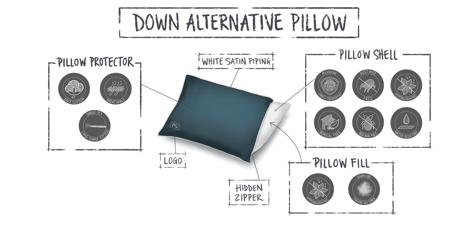 Down Alt Pillow infographic_final_Mar 27 2018_Loraine Yow-min