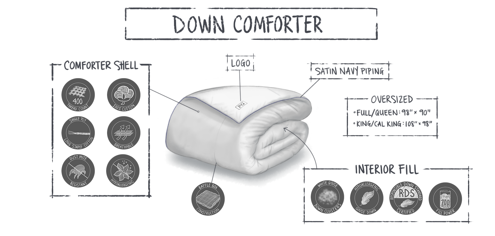 Down Comforter infographic_final_Mar 20 2018_Loraine Yow