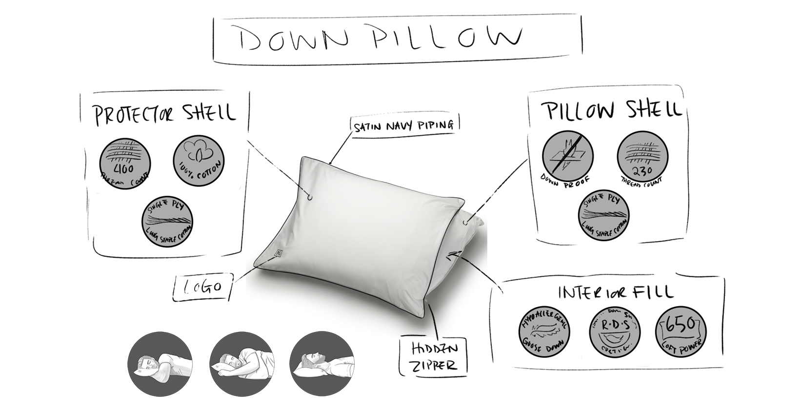Down Pilow infographic_draft 2 web size test (1)