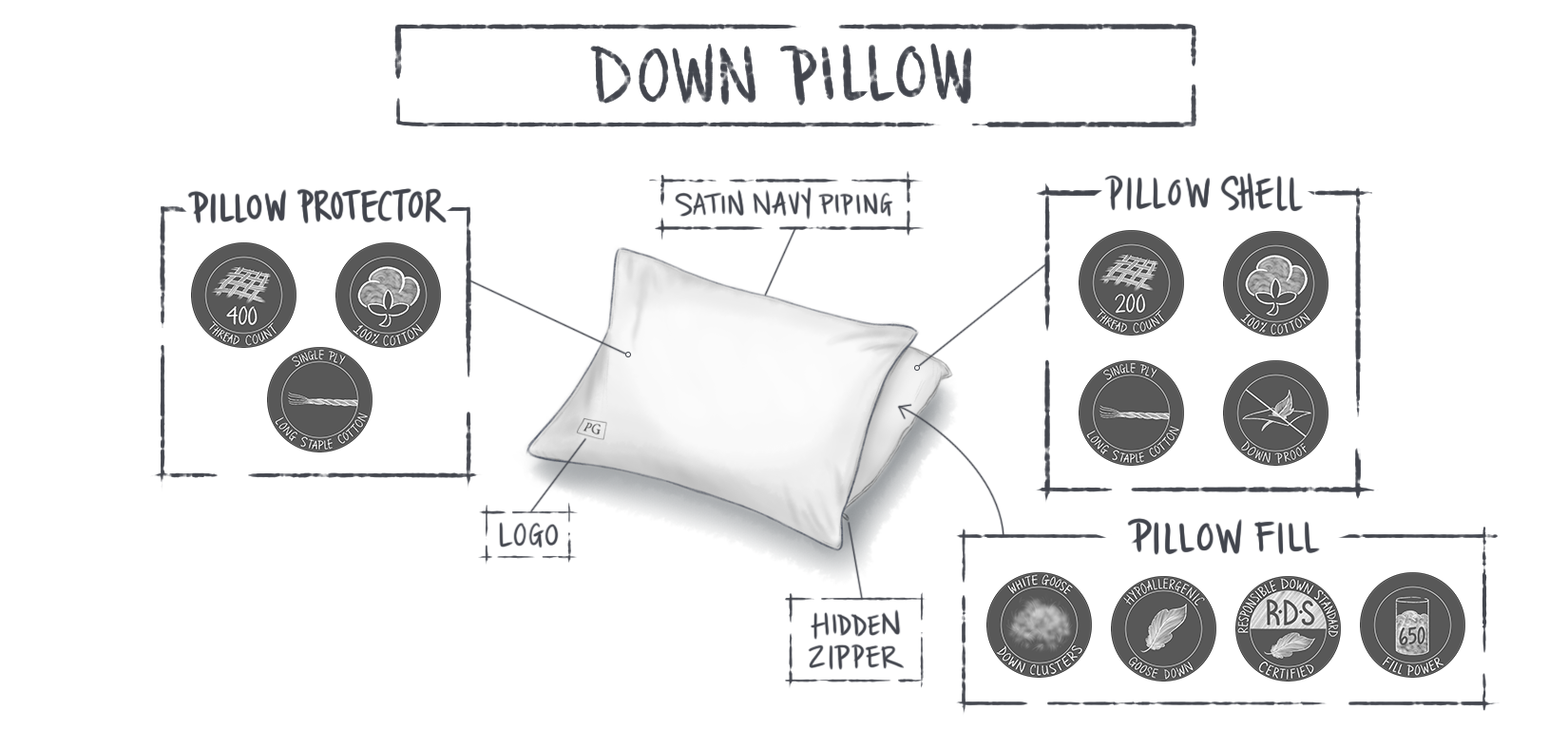 PG_Down Pillow infographic_final_Mar 18 2018_Loraine Yow