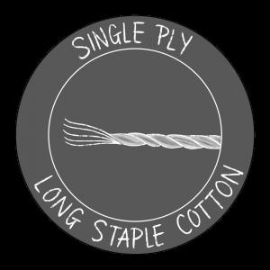 single ply icon
