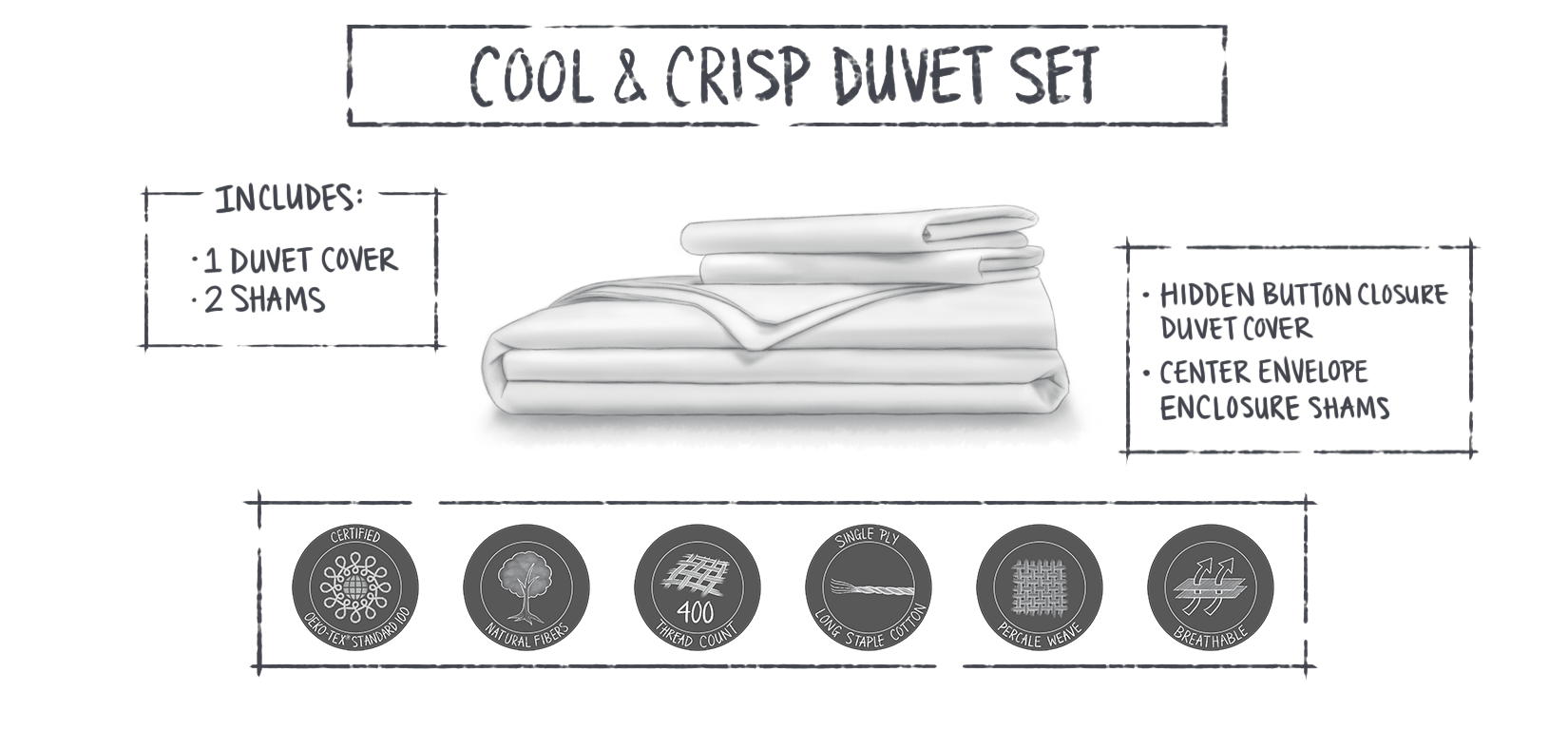 Cool and Crisp duvet set_infographic_final_Apr 06 2018_Loraine Yow-min
