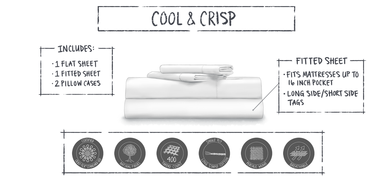 Cool and Crisp percale sheet set_infographic_final_Apr 02 2018_Loraine Yow